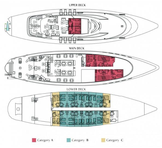 Cabin layout for Panorama