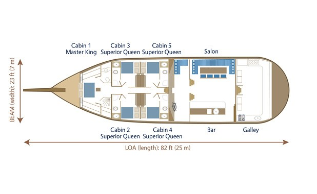 Cabin layout for MS Myra