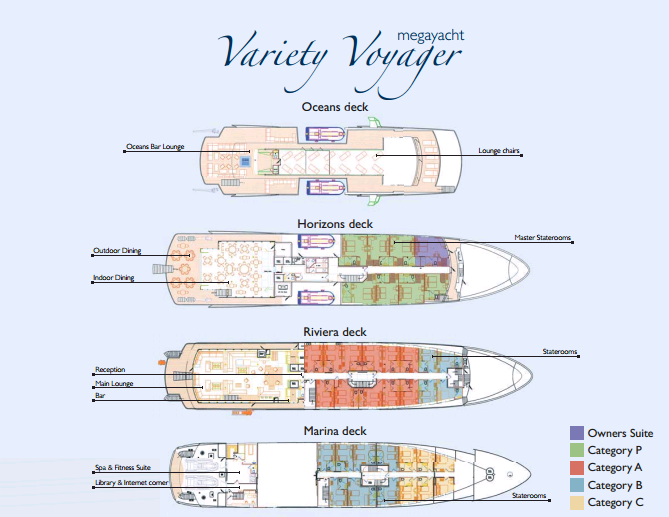 Cabin layout for Variety Voyager