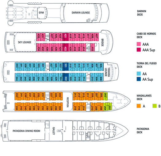 Cabin layout for Stella Australis