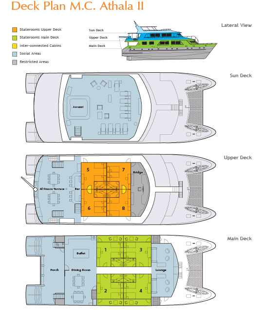 Cabin layout for Athala II