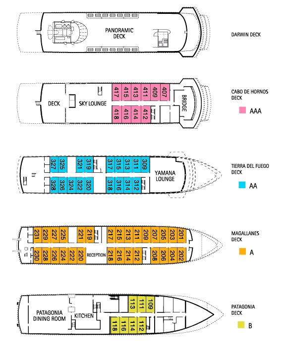 Cabin layout for Via Australis