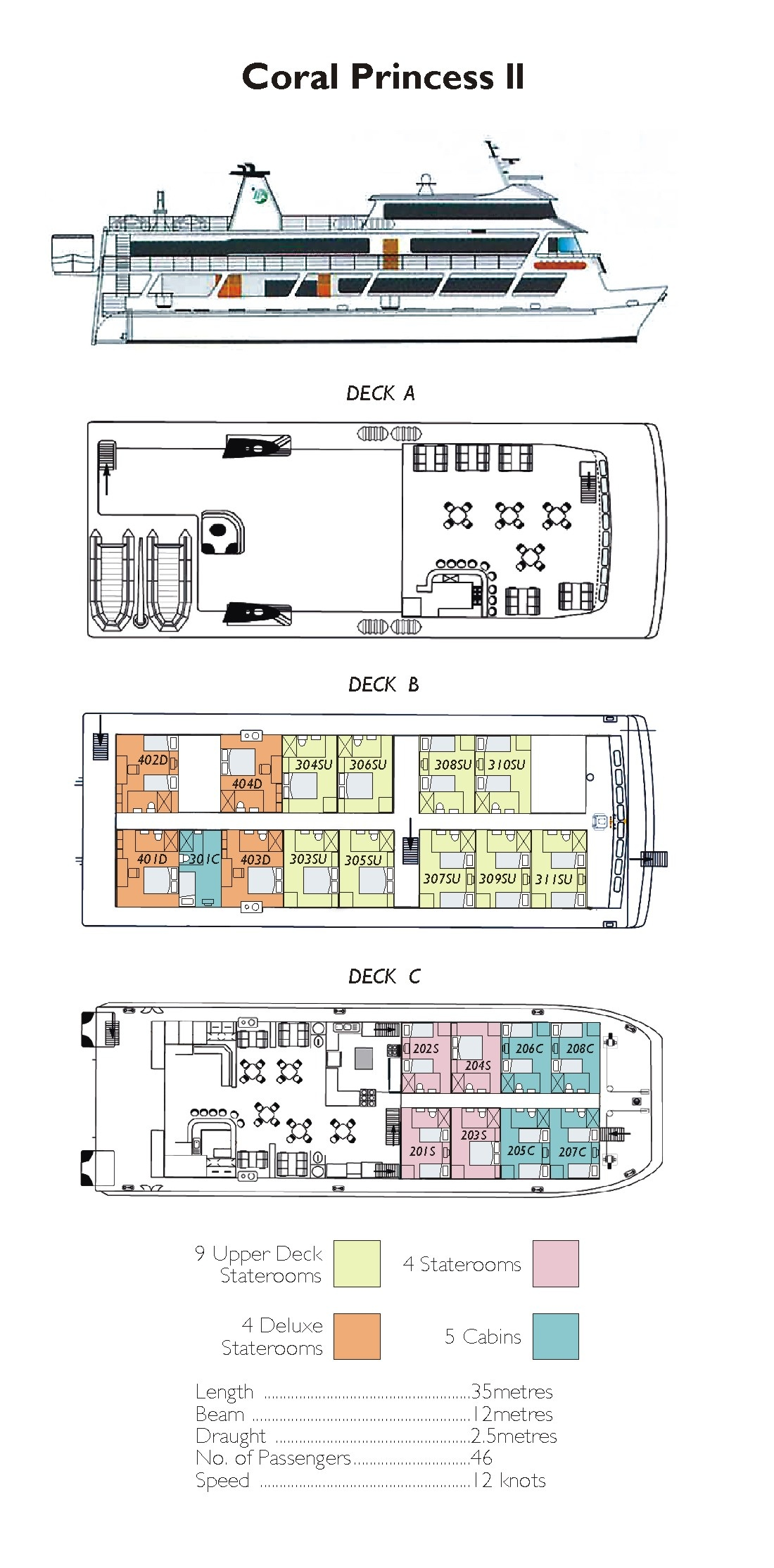 Cabin layout for Coral Expeditions II