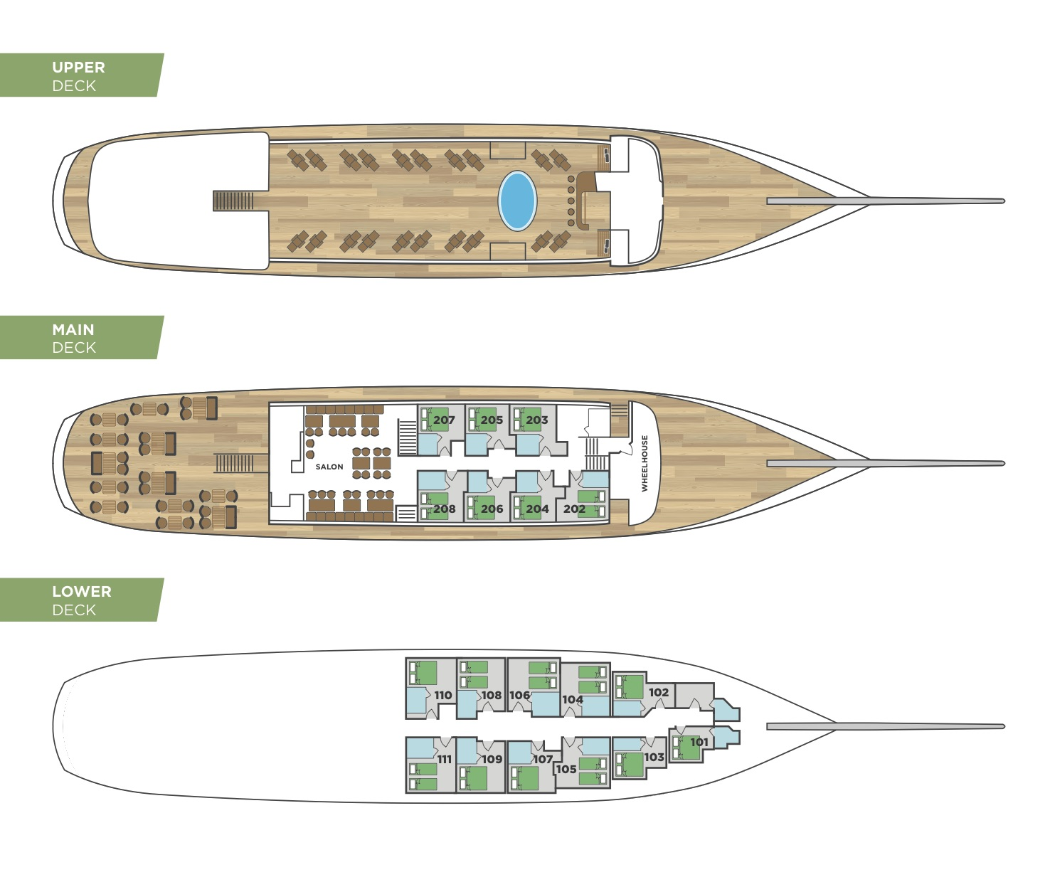 Cabin layout for Klara
